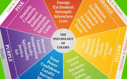 Ways Colour Can Influence your Brand Message